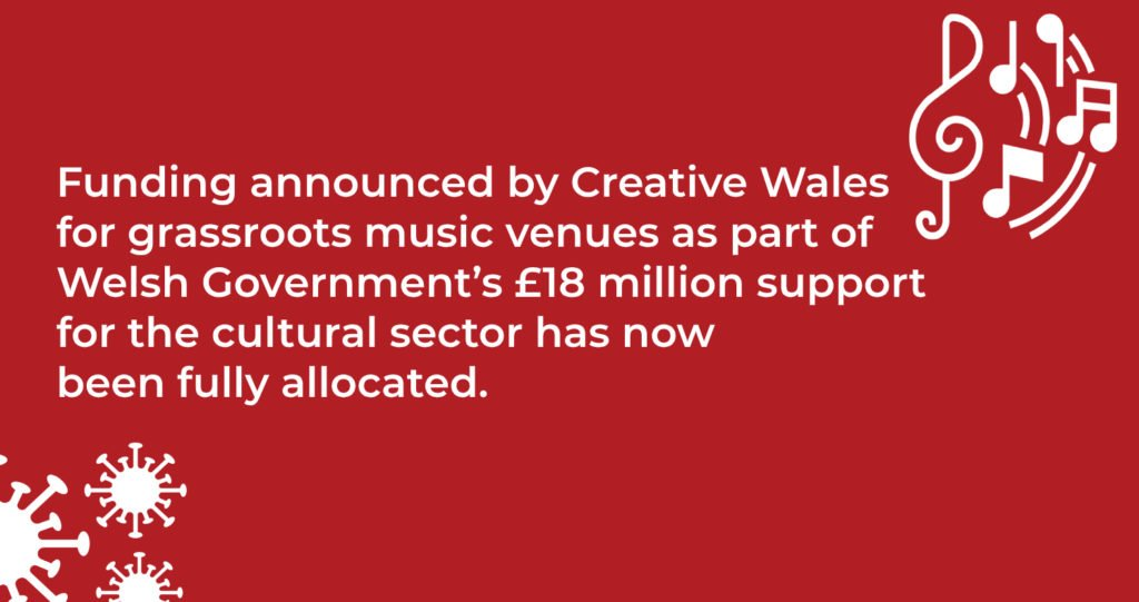 support for grassroots music venues in wales